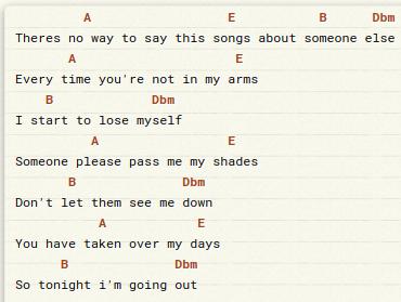 La Da Dee Cody Simpson Uke Ukulele Songs Ukulele Fun Songs Very advanced, extremely easy to use and above all completely free. la da dee cody simpson uke ukulele