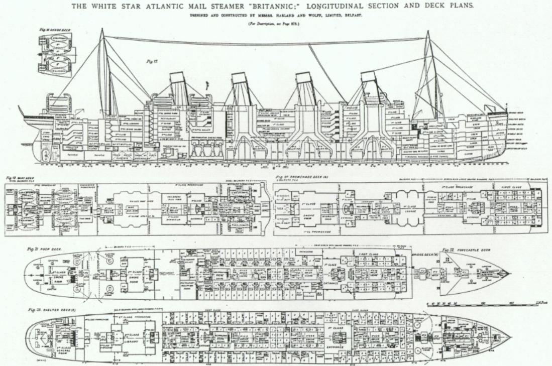 acidadebranca hmhs britannic the forgotten sister titanic drawing deck plans [ 1099 x 729 Pixel ]