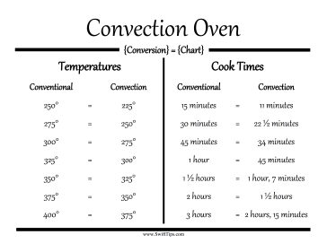 oven conversion chart convection oven