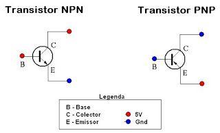 ZigTek: Transístores NPN e PNP