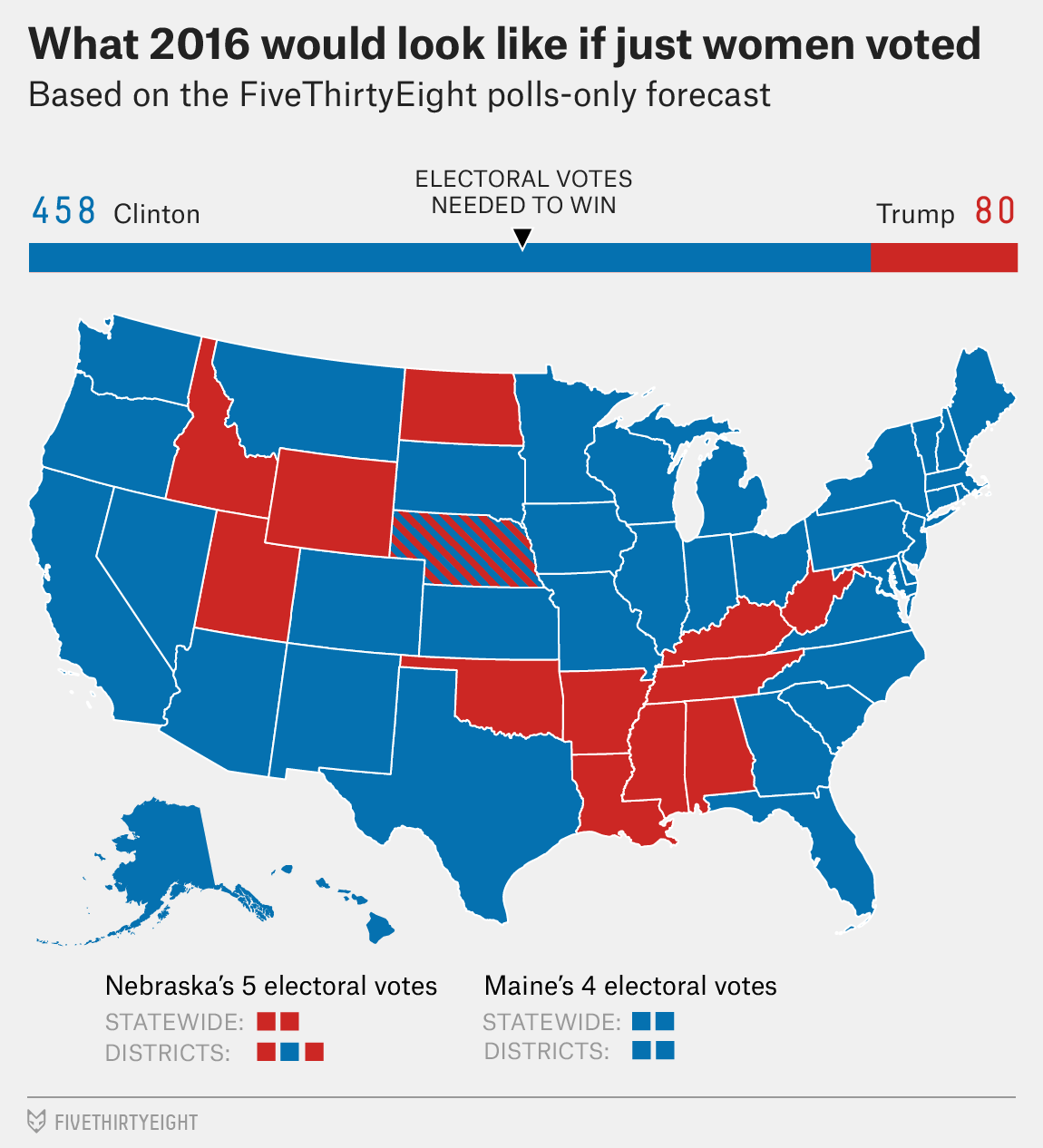 What Would Look Like If Just Women Voted Source Based On - Us political map 2016