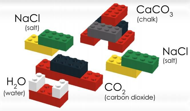 (Thanks, Andrea!)  :)   A chemistry unit study with LEGOS as models. Free teacher guide, lesson plans, worksheets at link.