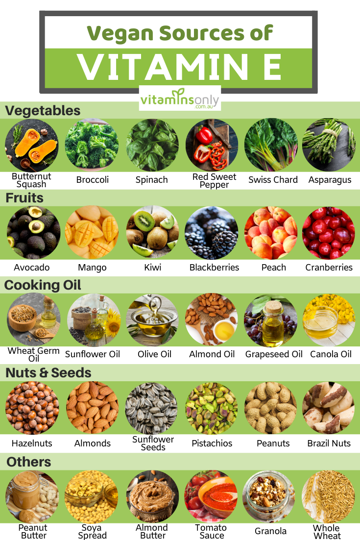 Vitamin E Powerful Antioxidant that Benefits the Skin and