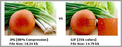 Utilizar el formato adecuado para las diferentes imágenes del diseño web de tu sitio es vital.