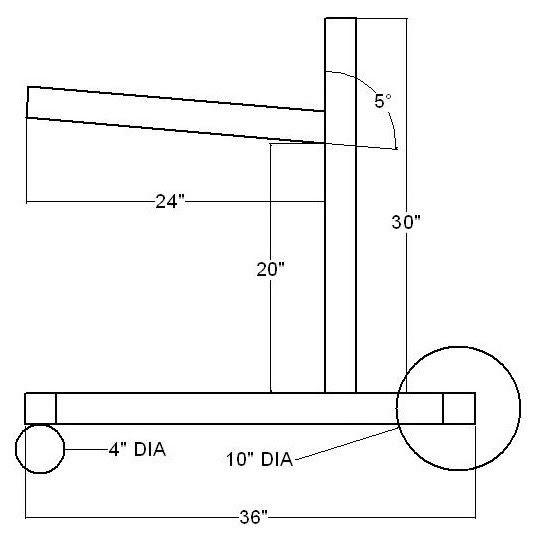 welding cart ideje in 2019 welding cart plans, welding cart Welding Table