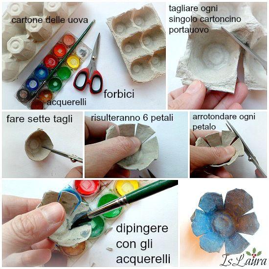 Photo of collage ghirlanda cartone delle uova 1
