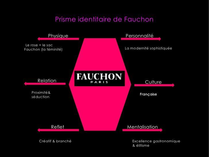 Prisme De Kapferer Fauchon