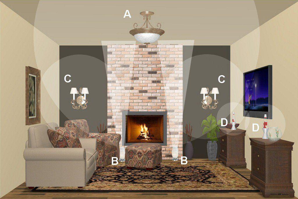 35+ Lights for living room ceiling information