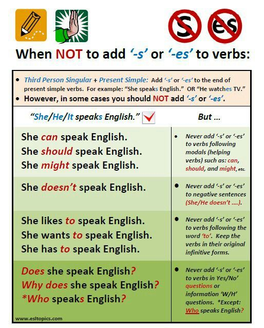 Be/Get used to | Learn English