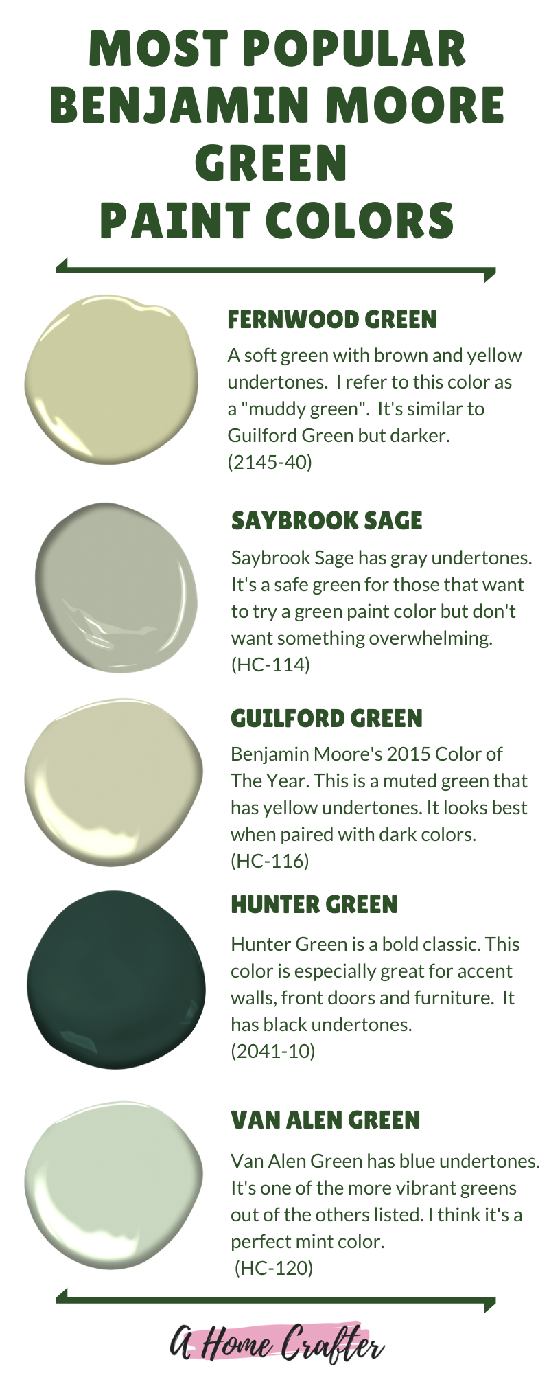 Most Popular Green Paint Colors For 2020 In 2020 Green Paint Colors Green Paint Colors Benjamin Moore Sage Green Paint
