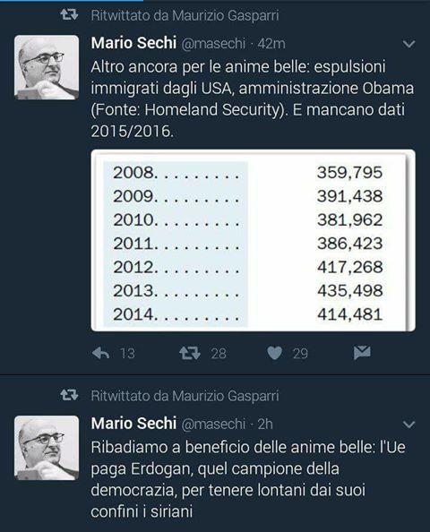 """falcemartello: """" fartguy: """" A proposito di espulsioni, chissà cosa avrebbero da dire le anime belle di queste cifre…  @AlfioKrancic """" —– Maddai..? Non è possibile.. proprio il premio Nobel.. più..."""