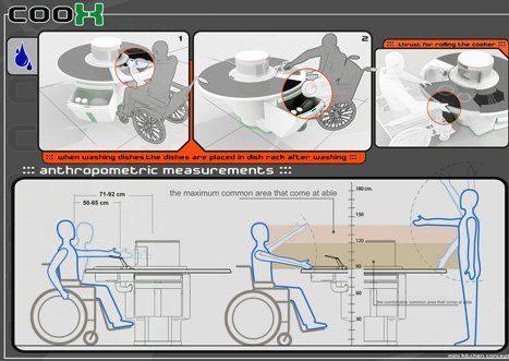 coox kitchen and dining table concept for disabled peoplefatih