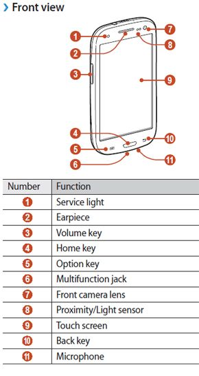 User Manual For Galaxy S3 Available Galaxy S3 Galaxy User Manual