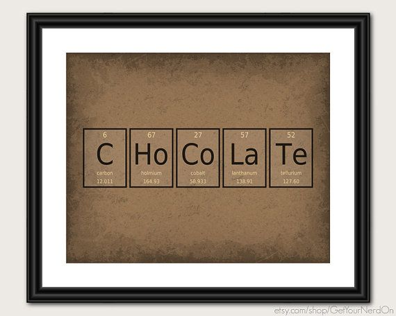 Periodic element word poster chocolate wall art print periodic element word poster chocolate wall art print available as 8x10 11x14 or 16x20 urtaz Choice Image
