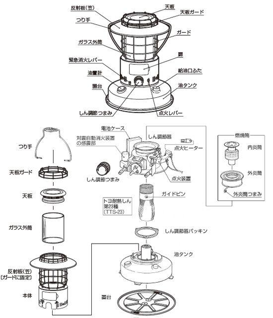 Mckey Page Limited Magic Cross Toyotomi Rainbow Stove