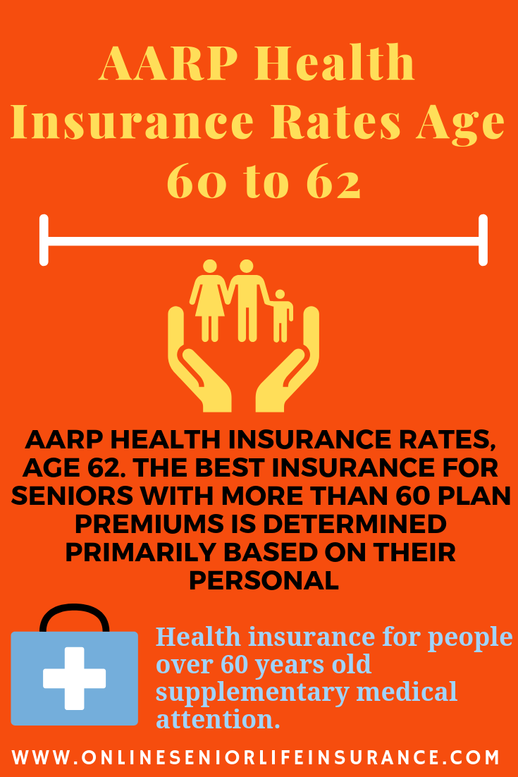 AARP Health Insurance Rates Age 60 to 62 Health