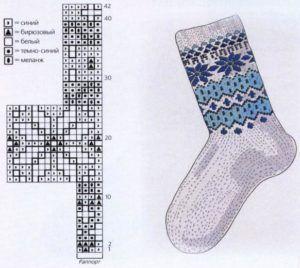узоры и схемы для вязания носков фото и видео мк Socks