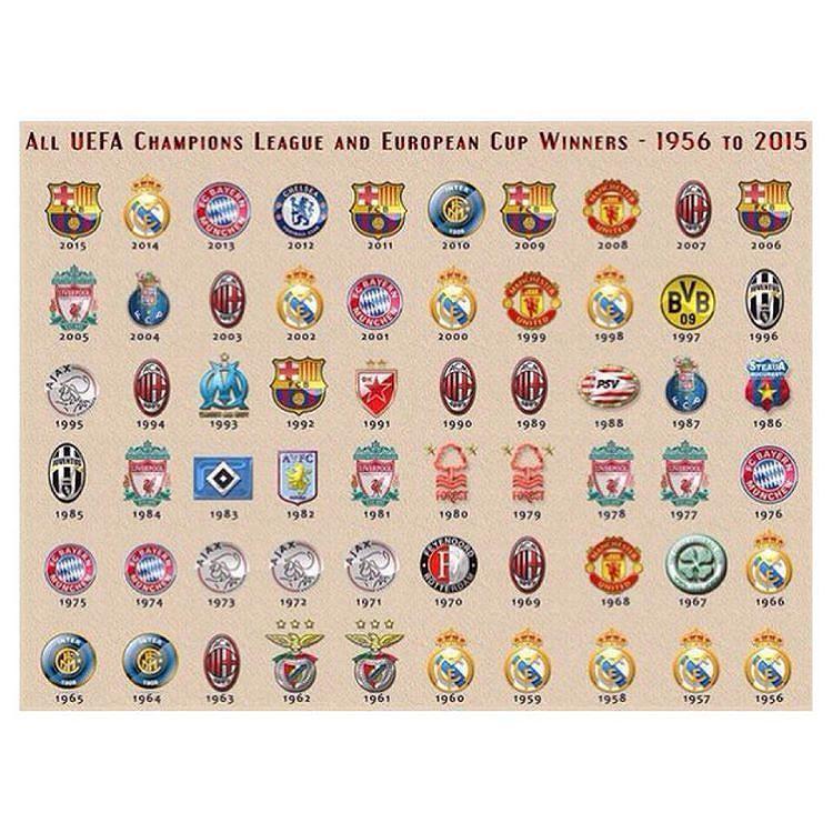 Futboldelocura Fútbol Champions Uefa Champions