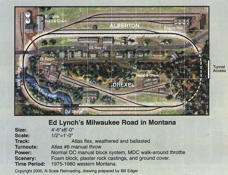 Ed Lynchs Milwaukee Road in Montana Kato USA – Kato Model Train Engine Diagram