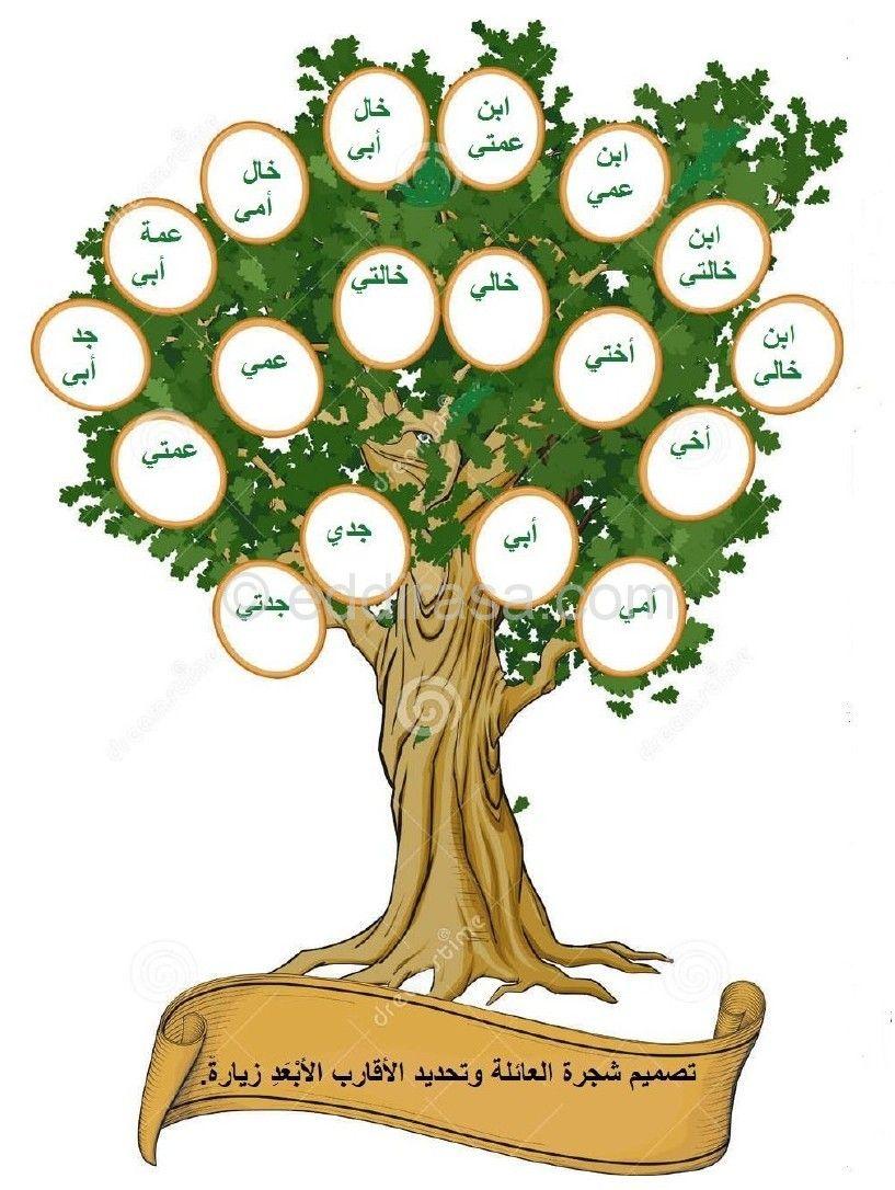 شجرة العائلة Family Tree Craft Dog Names Arabic Handwriting
