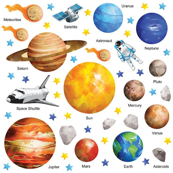 GET STICKING DÉCOR® Educational space planet solar system wall ...