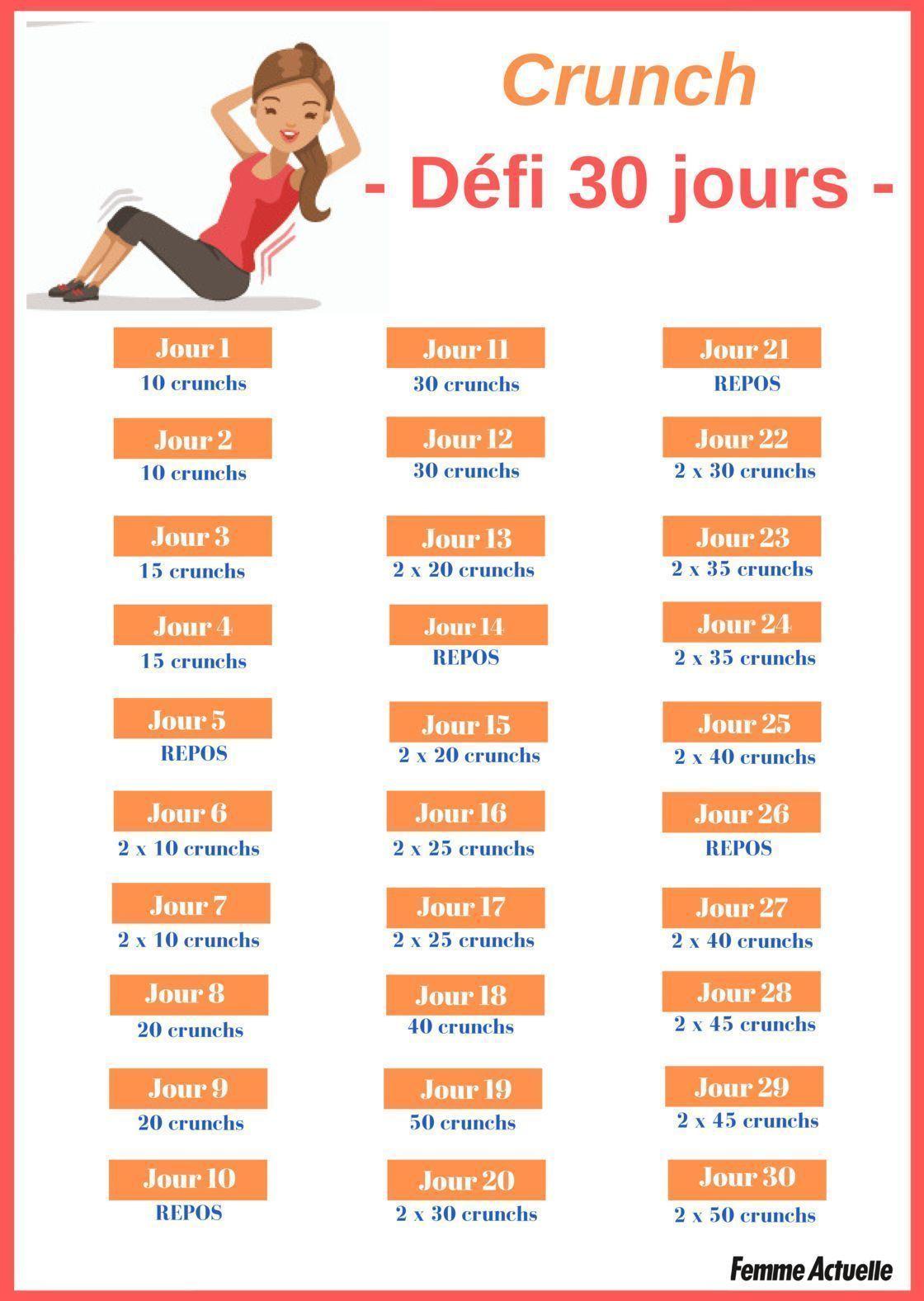 Crunch : challenge 30 jours pour muscler ses abdos