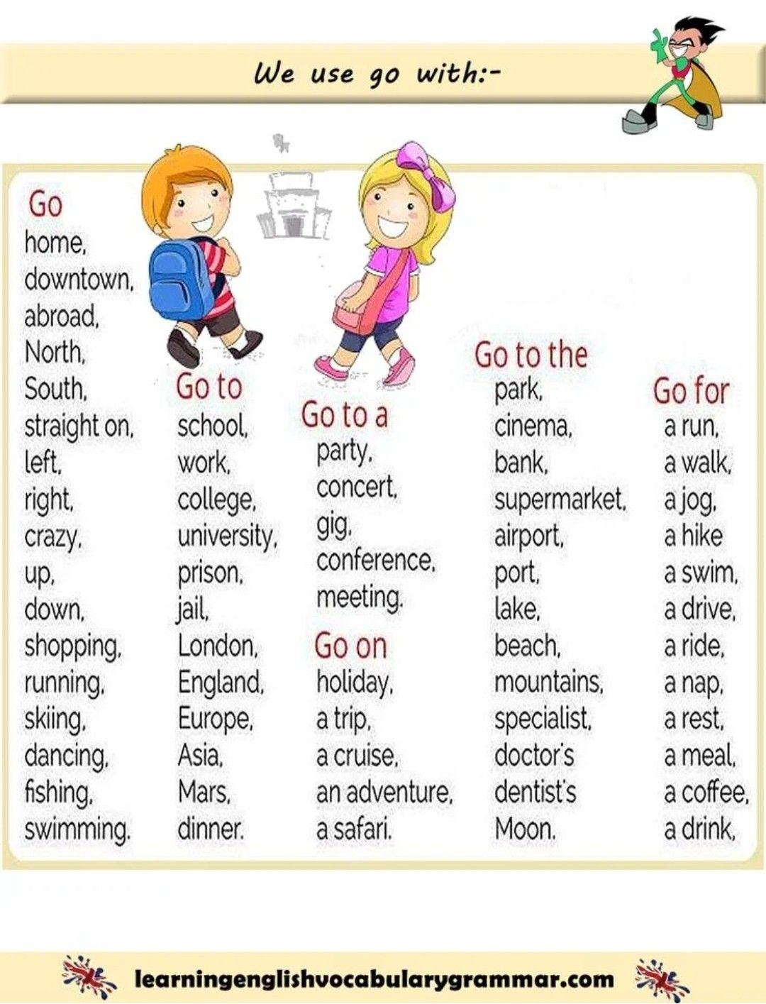 Pin De Vp Em Anglijskij Verbos Em Ingles Ensino De Ingles