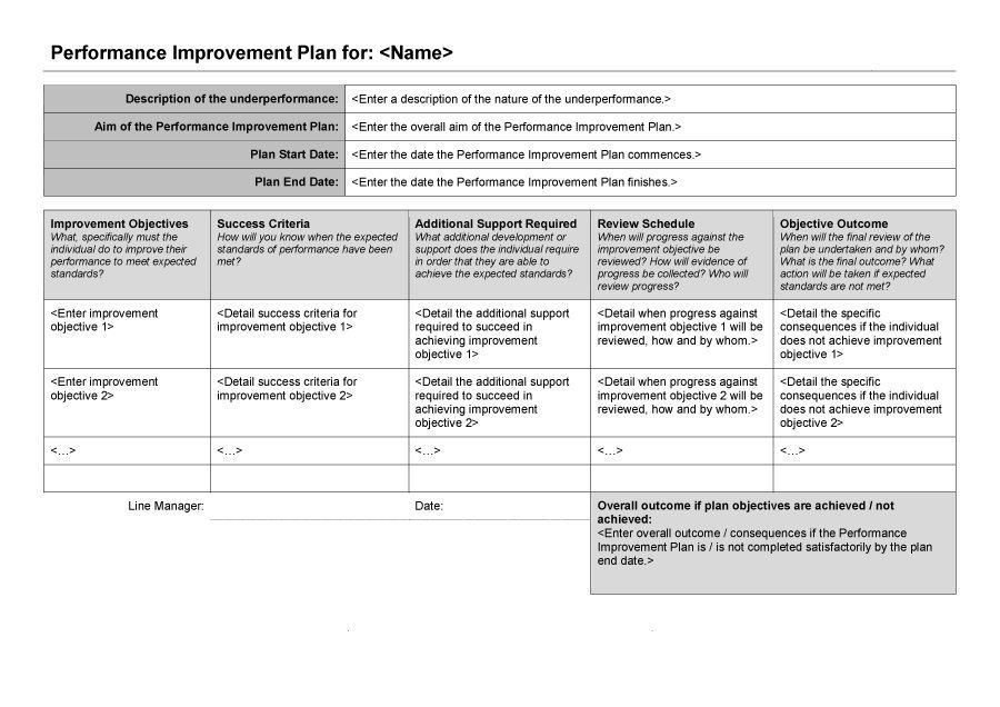 performance improvement plan example