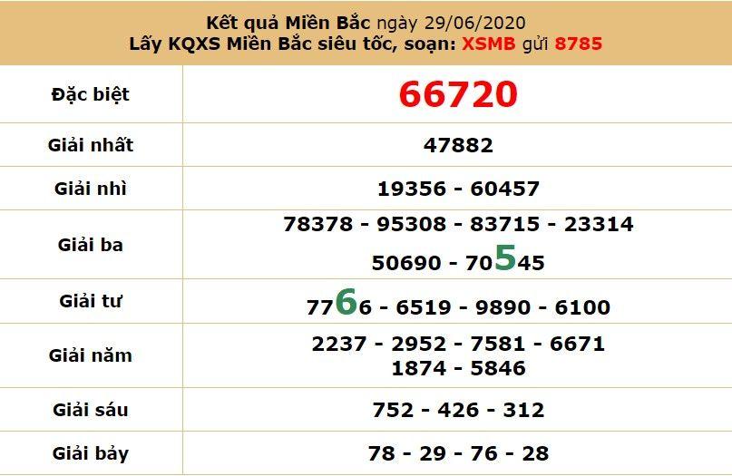 dự đoán xsmb ngày 1-7 dự đoán kqxsmb hôm nay thứ 4 2