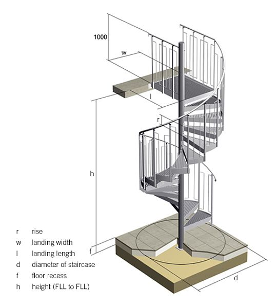 Best Image Result For Spiral Staircase Landing Spiral 400 x 300