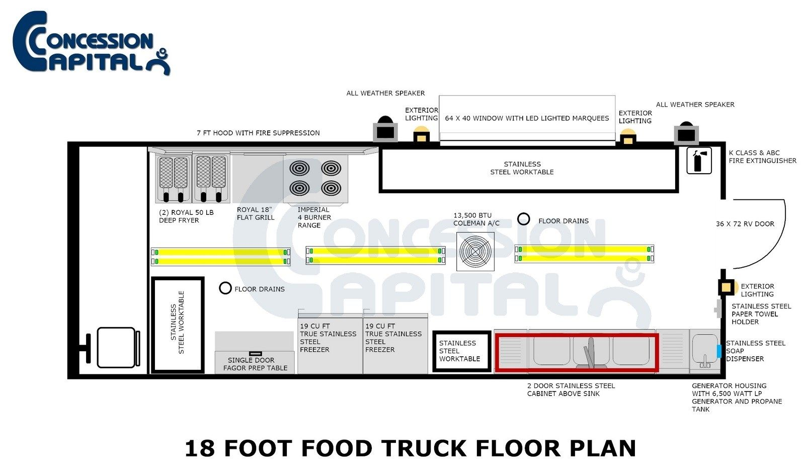 Food truck floor plans gurus floor for Food truck layout plans