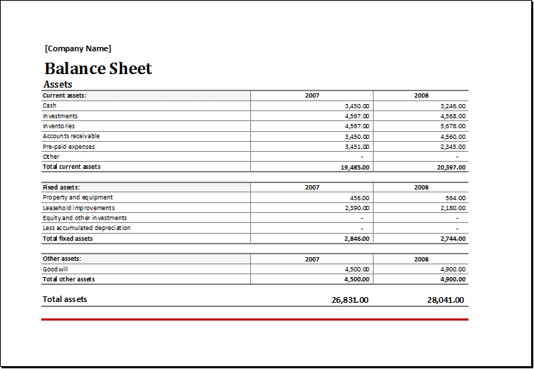 Assets And Liability Report Balance Sheet Download At HttpWww