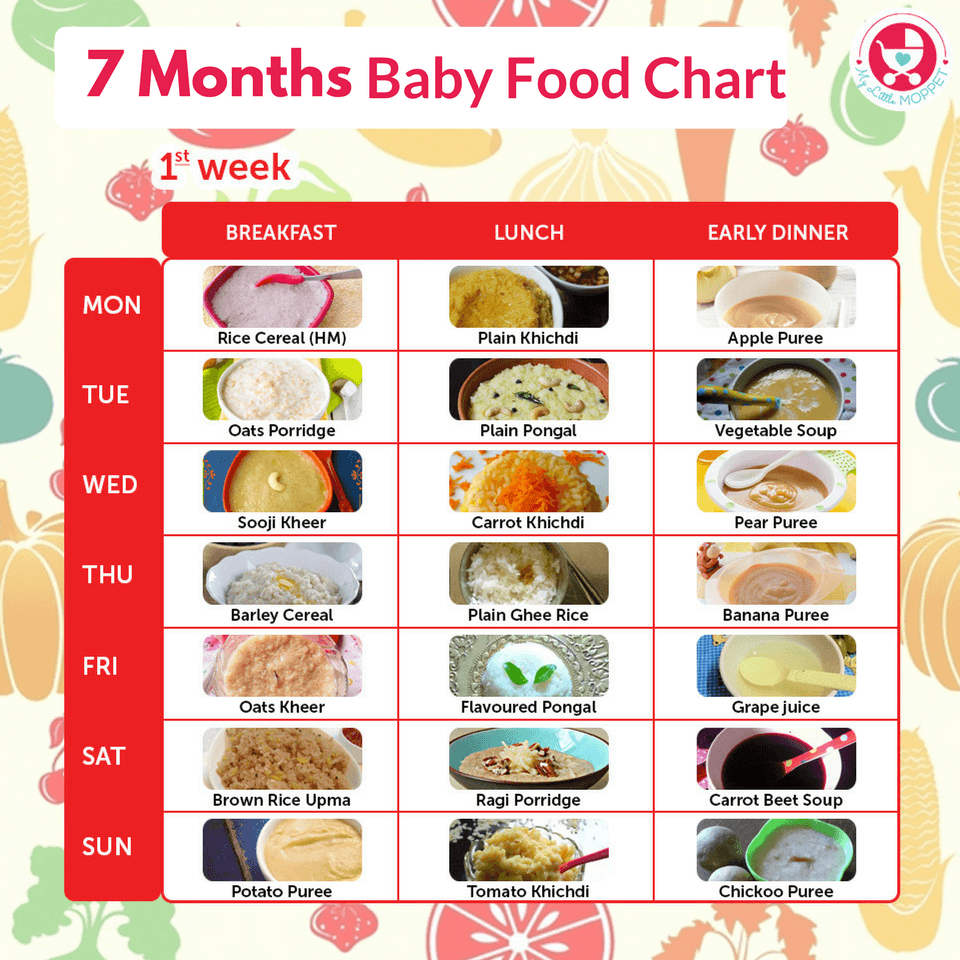 7 Months Food Chart For Babies