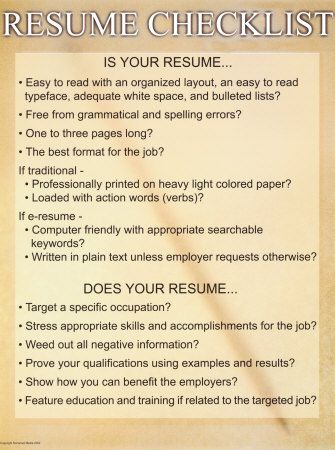 Resume Checklist Entry level