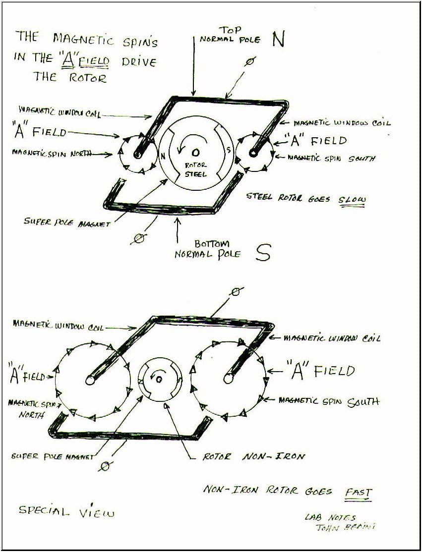 john bedini motor diagrams and lab notes