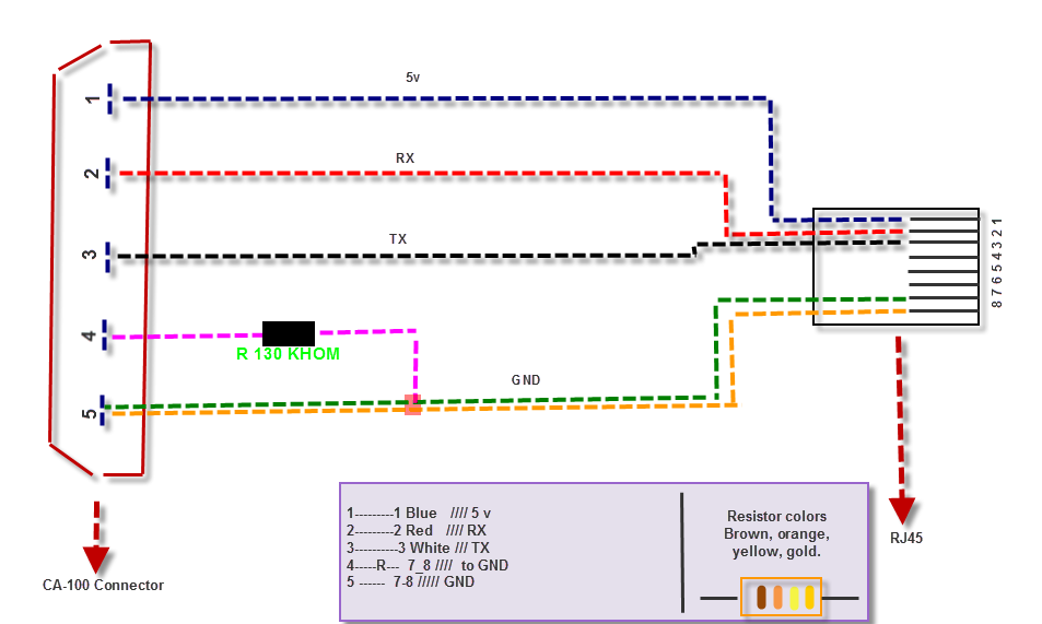Usb Wiring Schematic Tx - Wiring Diagrams Second on usb controller schematic, usb 2.0 schematic, usb diagram, usb schematic symbol, usb port schematic, wireless mouse schematic, usb pin out schematic, usb splitter schematic, usb wire, usb circuit schematic, usb switch schematic, ps2 to usb schematic, mini usb schematic, usb power schematic, usb to serial cable pinout, usb keyboard schematic, usb cable schematic, usb charger schematic, usb to ethernet cable pinout, micro usb schematic,
