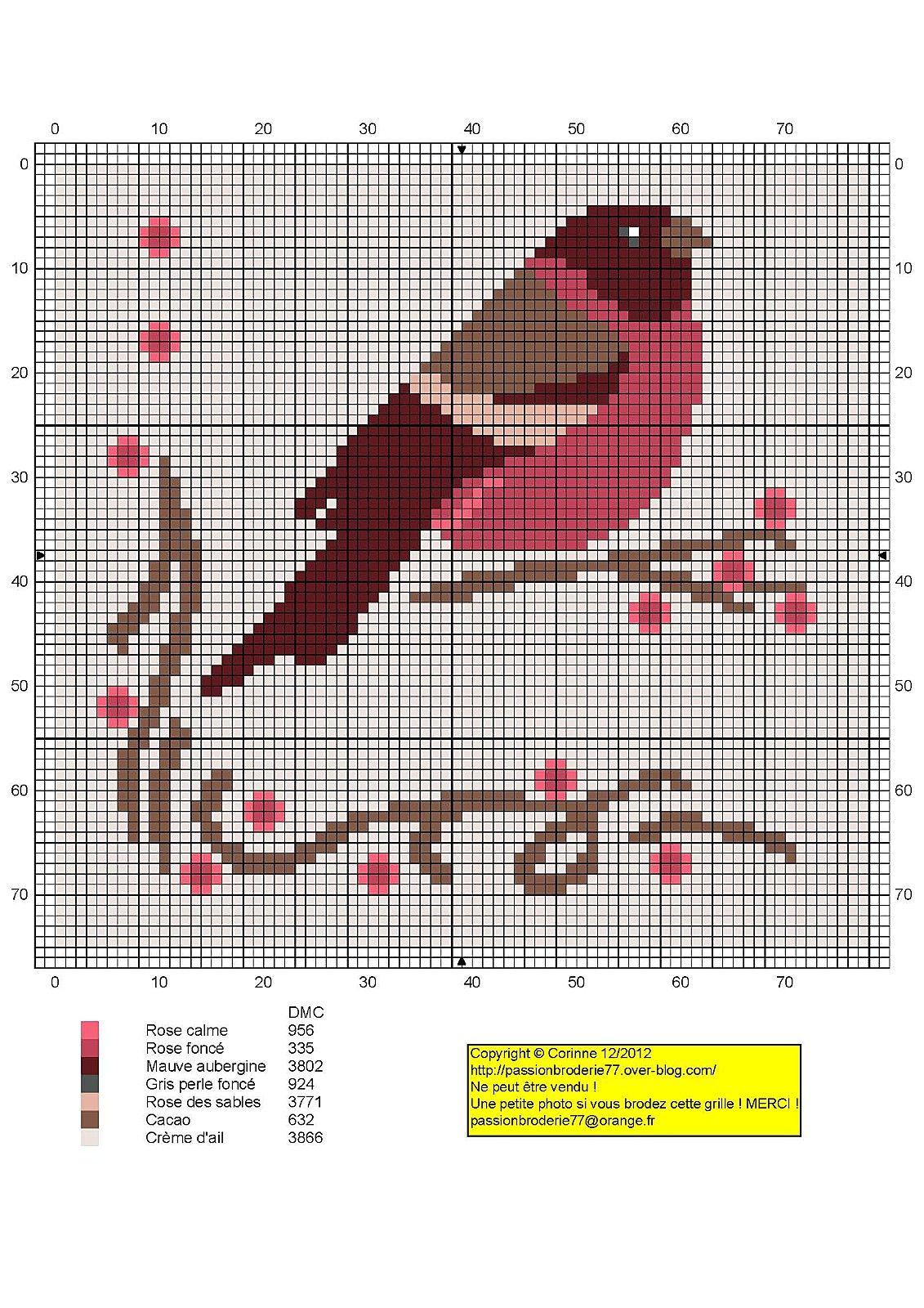 Un bel oiseau chart by passion broderie