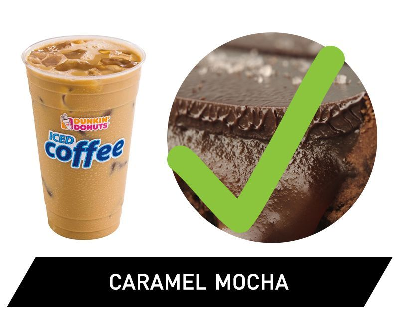 All of Dunkin' Donuts' Iced Coffee Flavors, Ranked in 2020