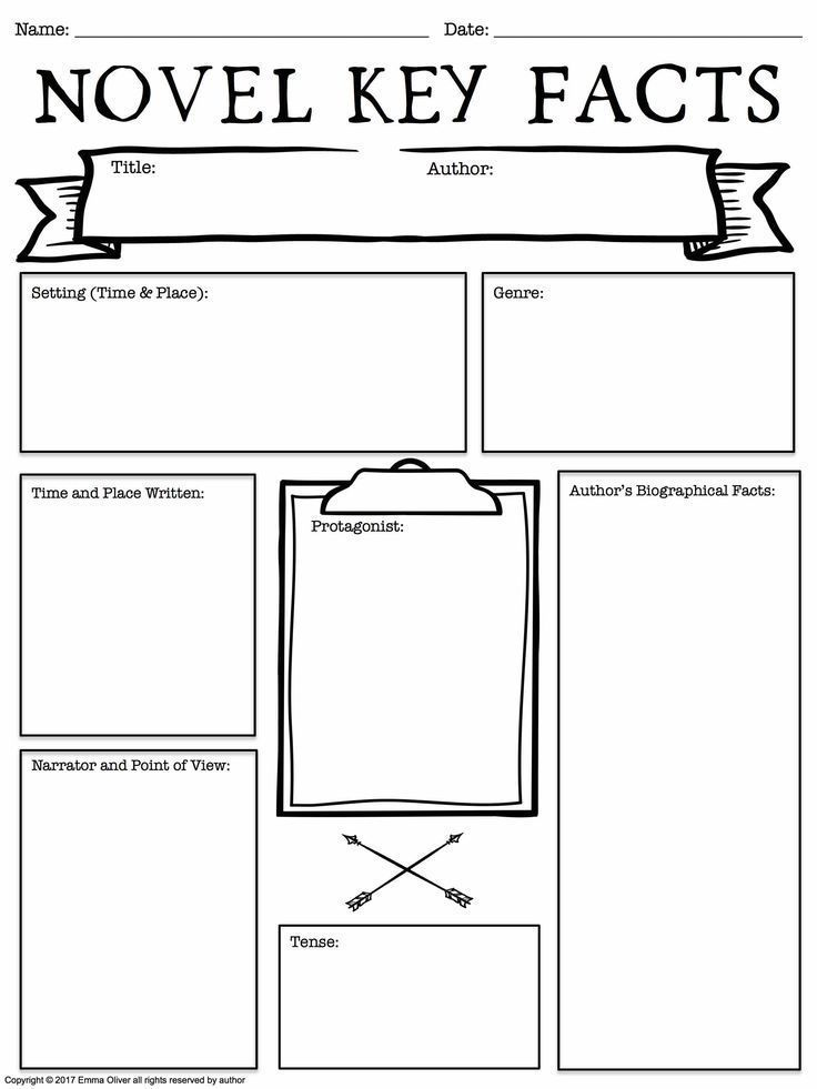 Novel Key Facts Graphic Organizer for ANY Novel | My Classroom ...