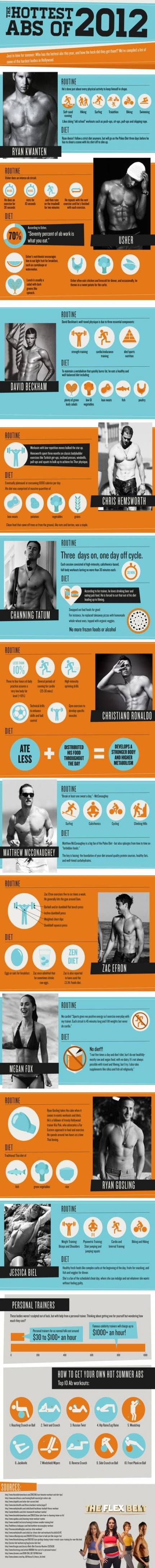 53 Ideas For Fitness Motivacin Mens Six Packs #fitness