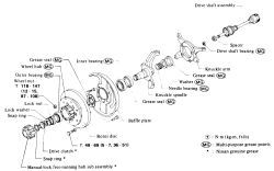 Repair Guides | Front Drive Axle | Axle Shaft | AutoZone com