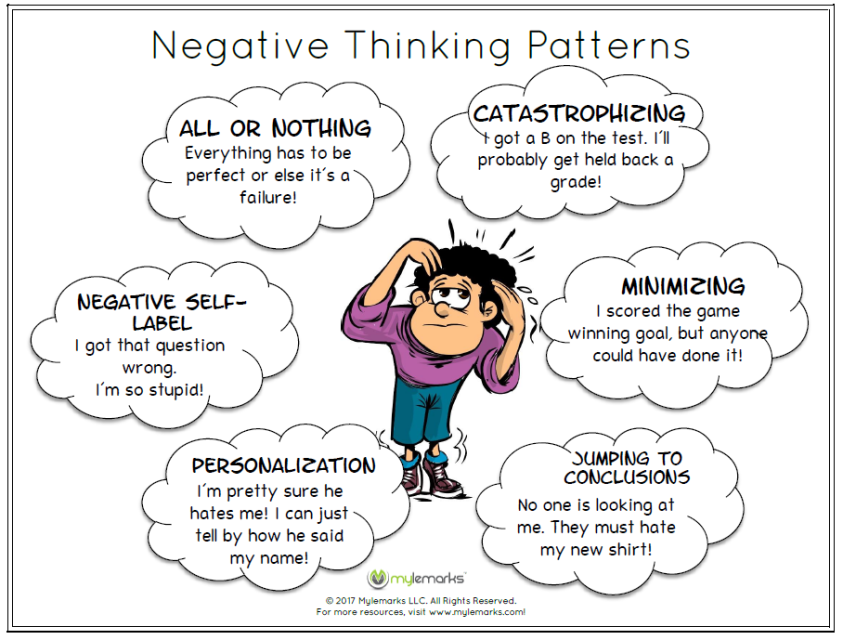 Negative thought patterns schizophrenia