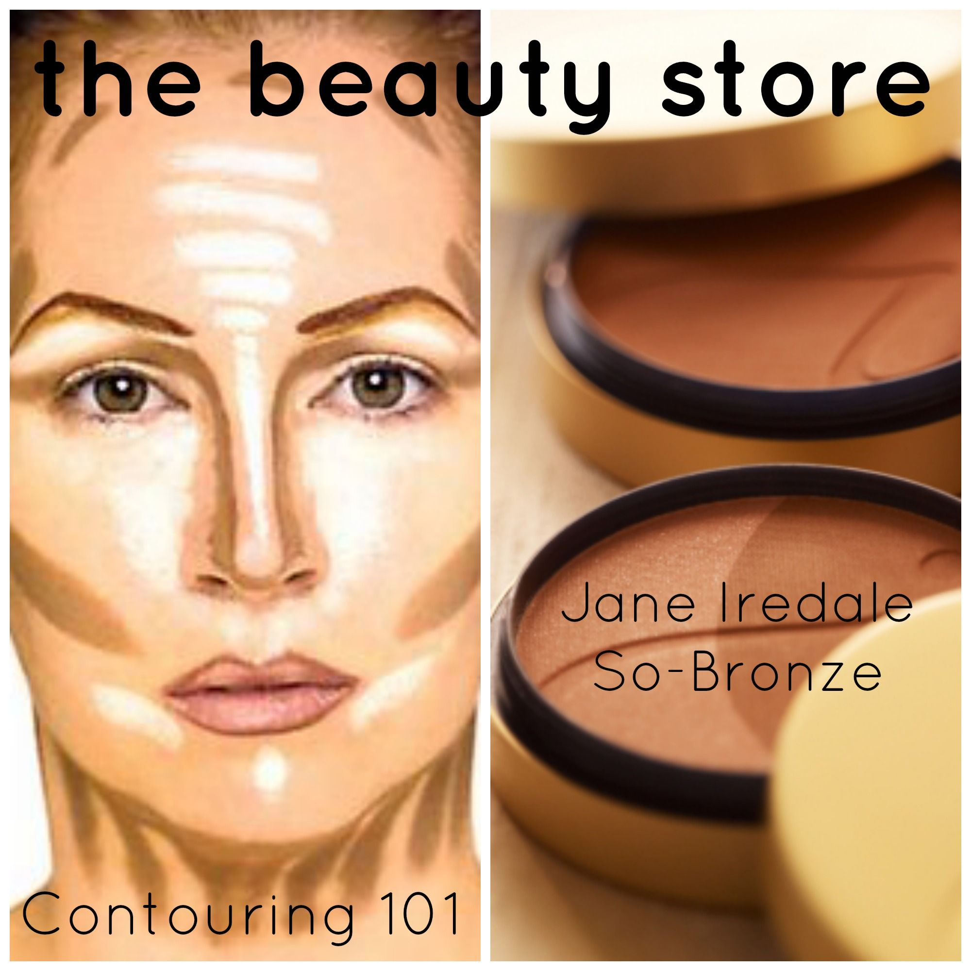 Curious About #contouring? Here's A Chart That Breaks Down Where To Apply  Highlighter And