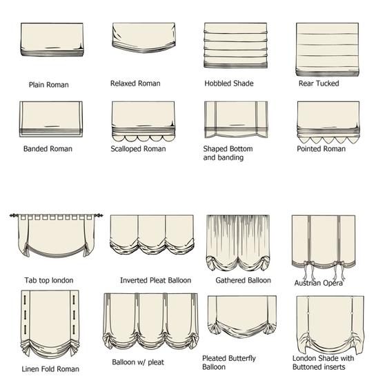 Window Blind Styles Informative Pinterest Window