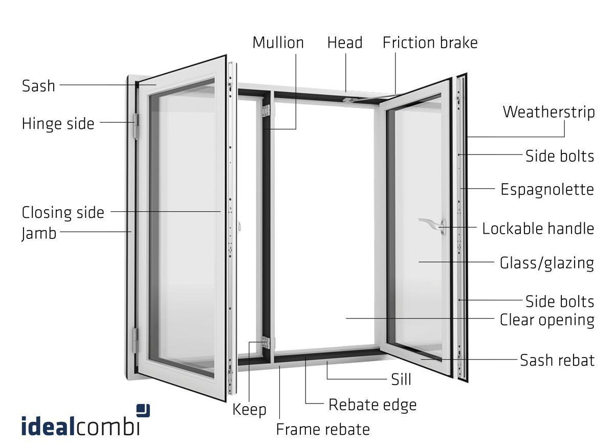Faq Windows House Design Design