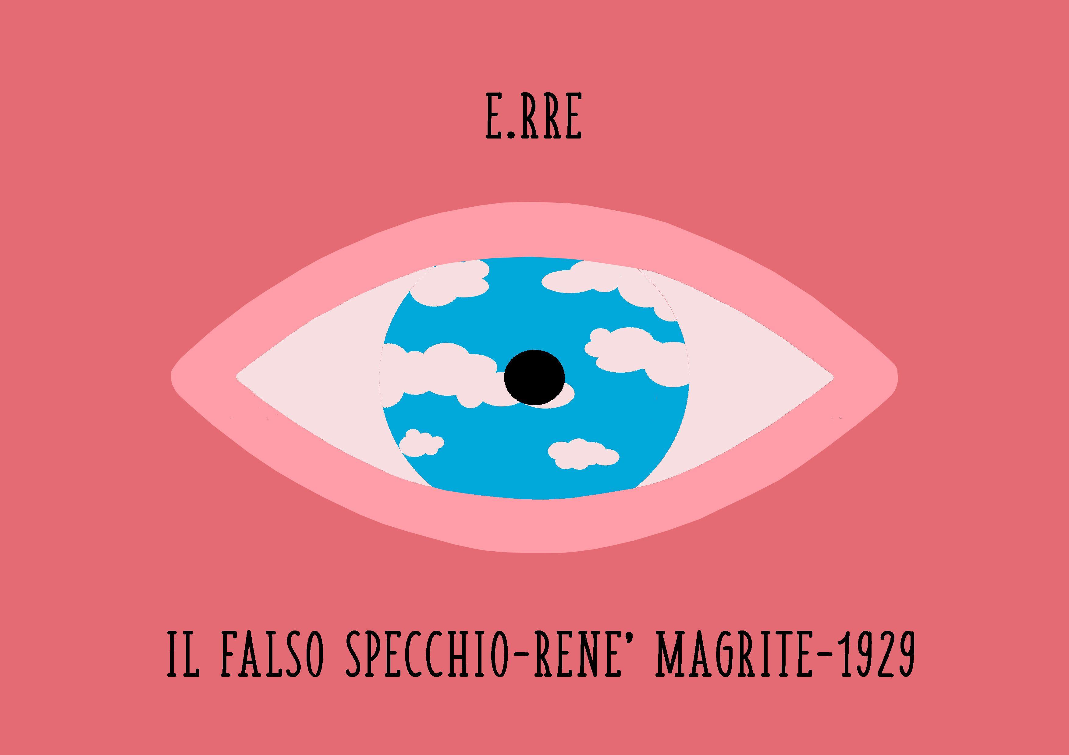 Il Falso Specchio.Created By Me Il Falso Specchio Di Rene Magritte Riadattato