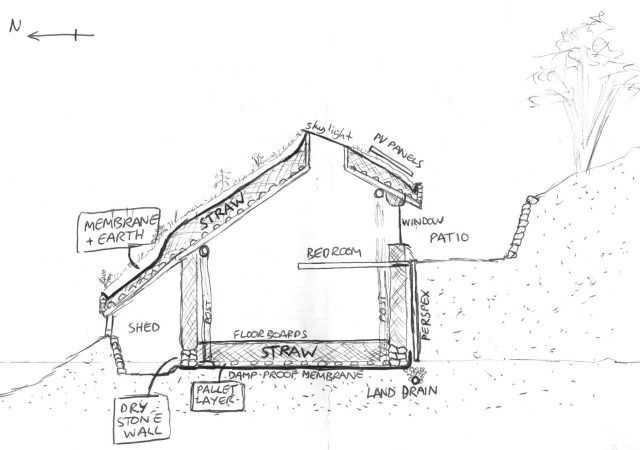 plan hobbit house hobbit house pinterest haus hobbit h user und hobbit. Black Bedroom Furniture Sets. Home Design Ideas