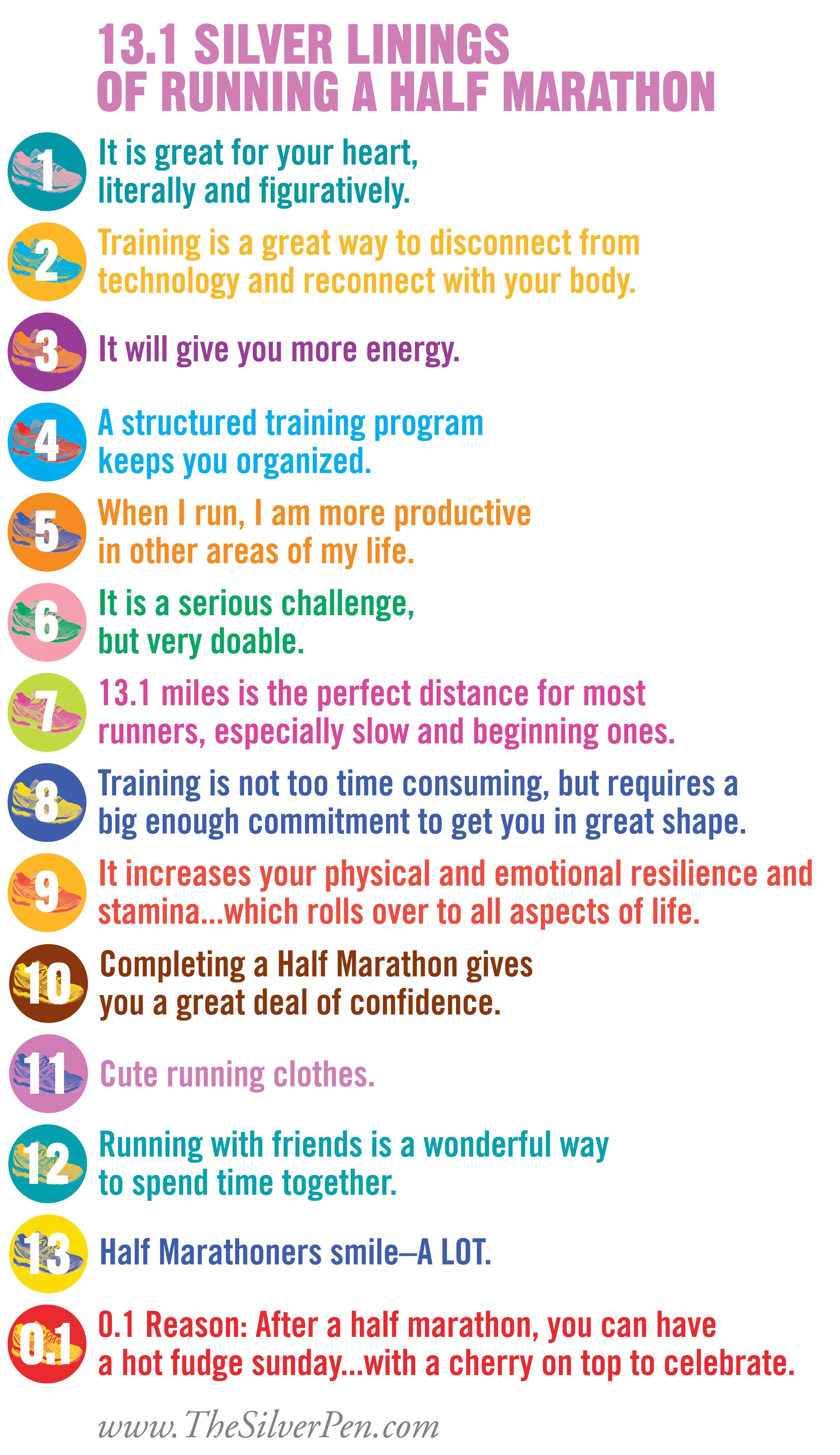 Half-Marathon Running Quotes forecasting