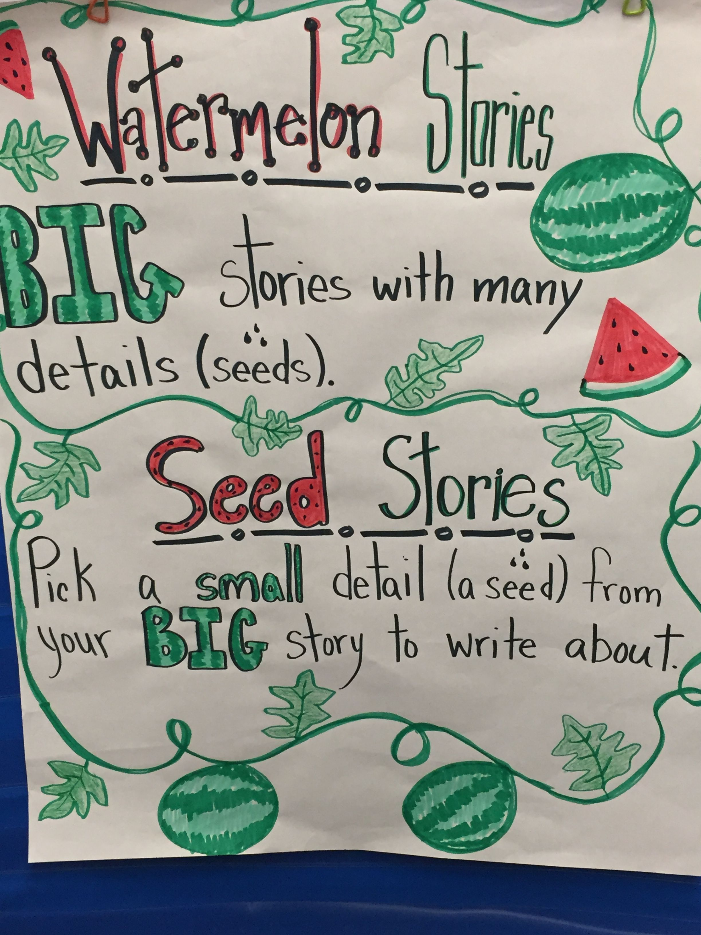 Narrative Writing: Seed Ideas