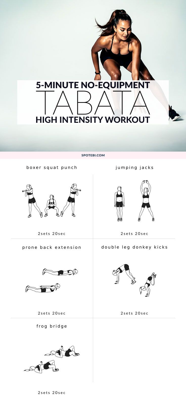 Timed Circuit Workout Music Workouts Timers For Tabata Hiit And Training Are Included No Equipment With Timer Playlist